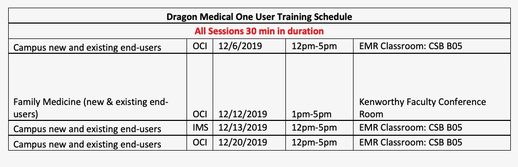 Dragon Medical One Training